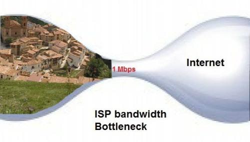 ISP-bandwidth-bottleneck